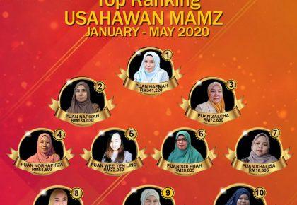 TOP RANKING USAHAWAN MAMZ (JAN-MEI 2020)